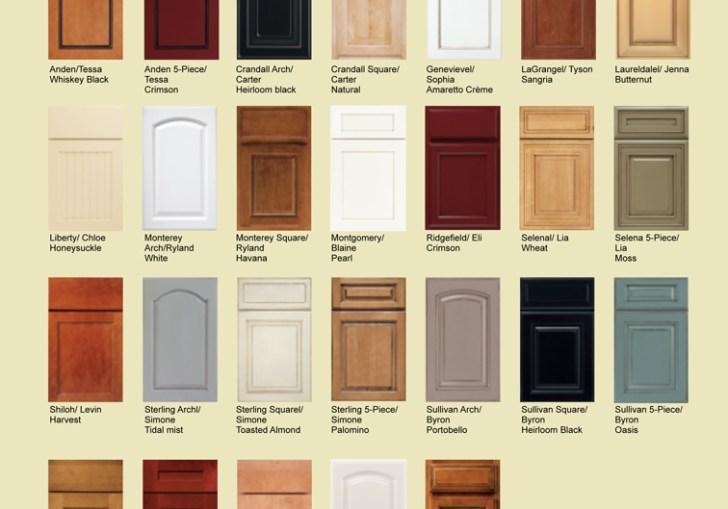 Kitchen Cabinet Design Types