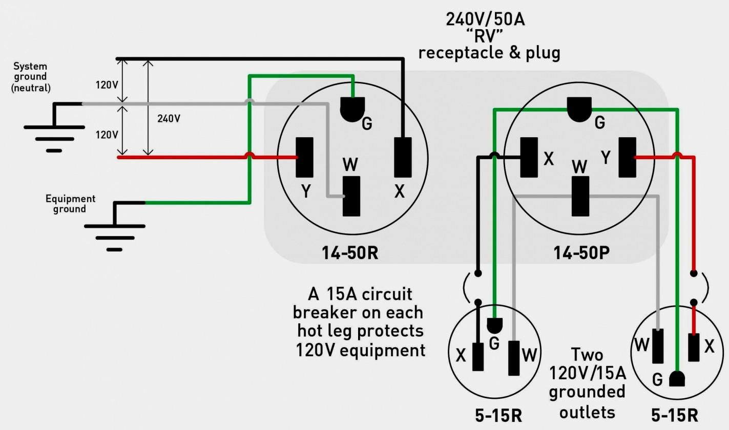[DIAGRAM] 4 Prong Twist Lock Receptacle Wiring Diagram