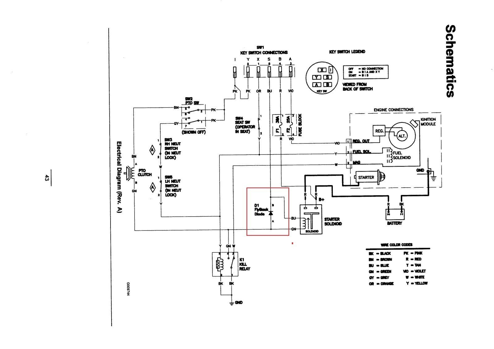 [DIAGRAM] Blue Ox 7 Pin To 6 Wiring Diagram Connector And