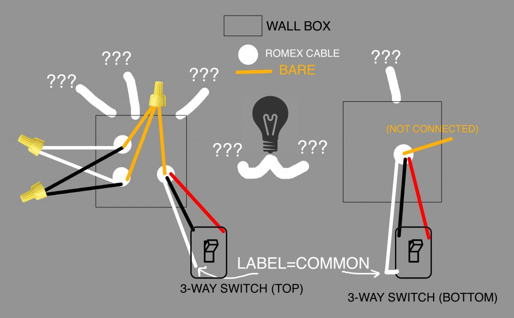 Can Anyone Explain This Strange 3-Way Wiring? Trying To