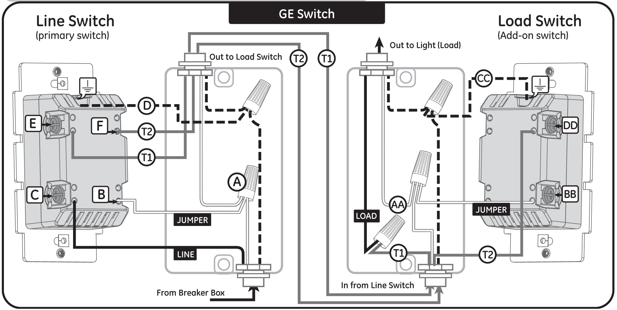 Leviton Dimmer Wiring Diagram 3 Way Copy Diagram Leviton 3