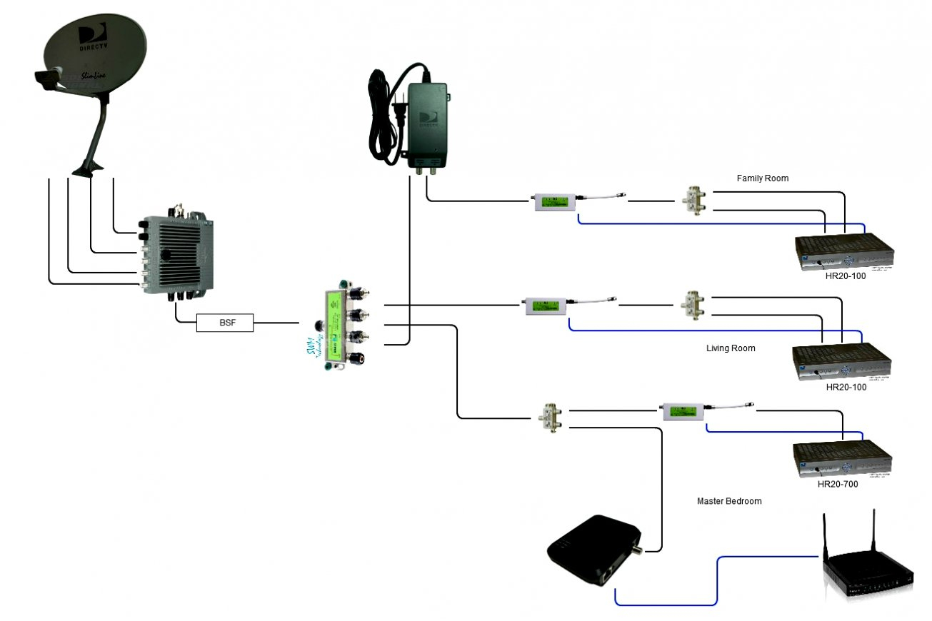 Single Wire Multiswitch Diagram Wiring Diagram