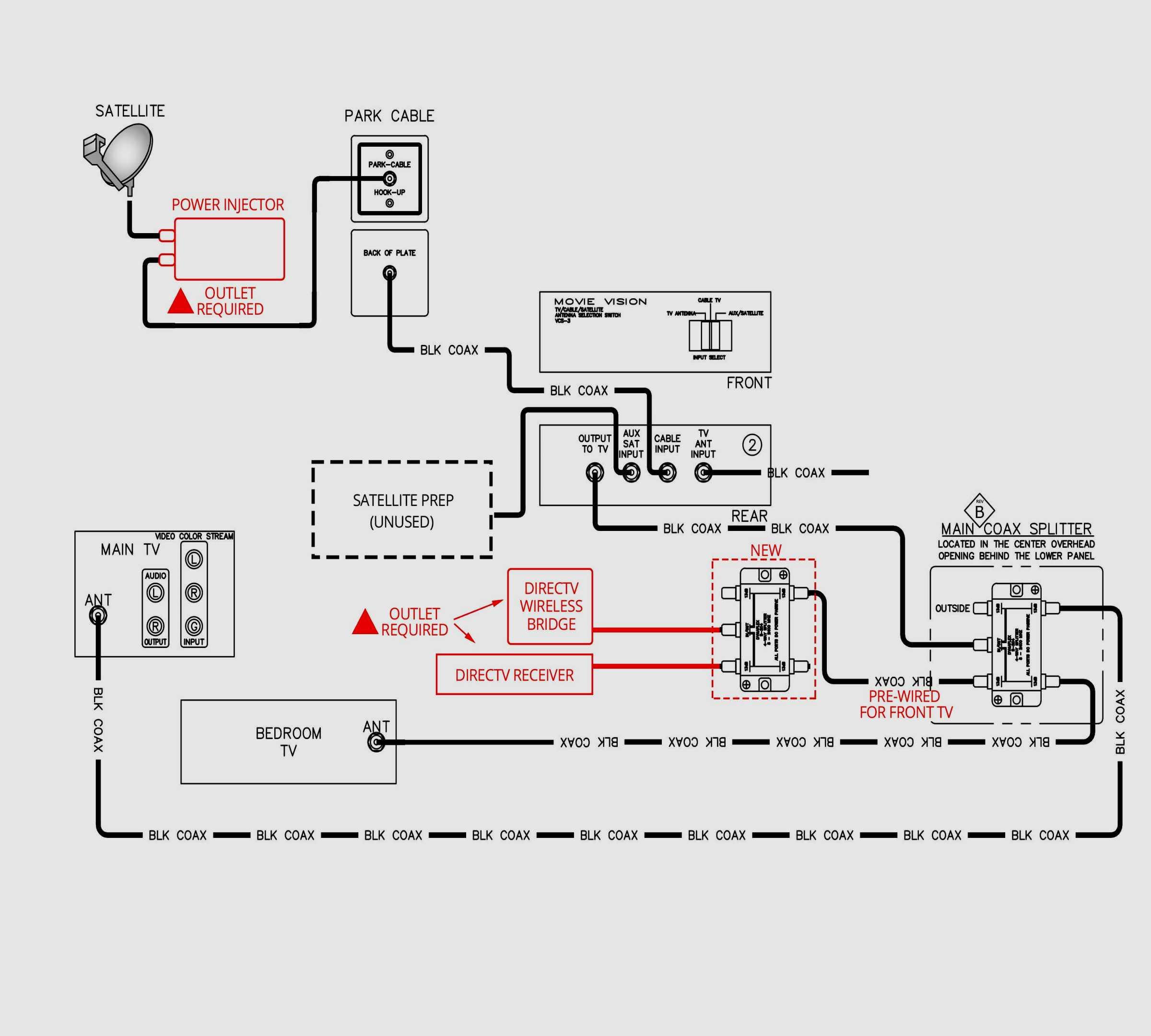 [DIAGRAM] Direct Tv Satellite Dish Wiring Diagram FULL