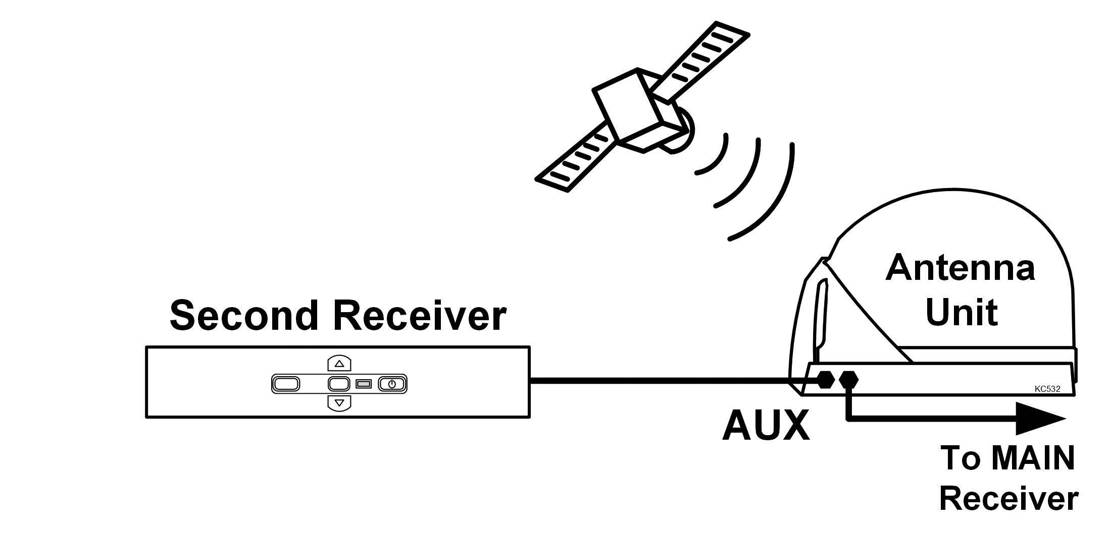 Dish Network Wiring Diagram 722 : Dish Vip722K Wiring