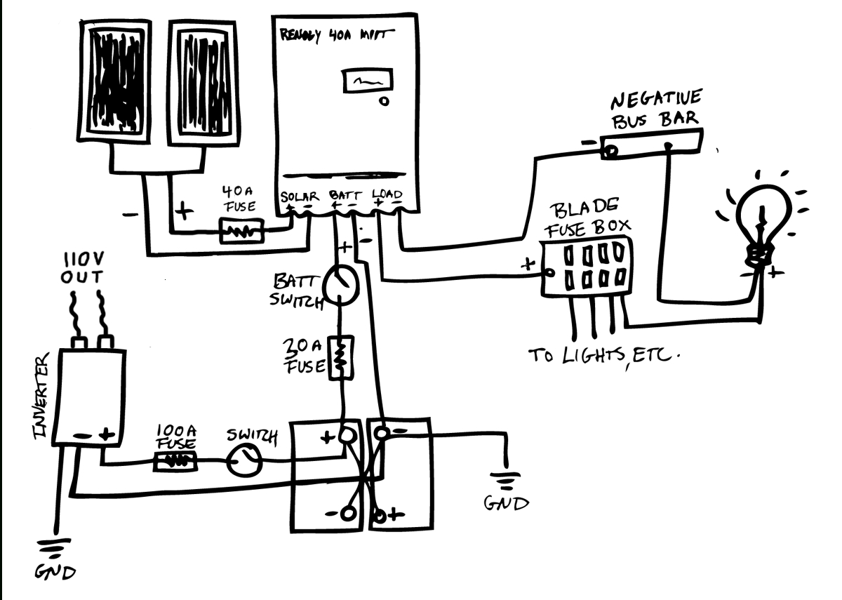 Rv Converter Wiring Diagram In Camper Plug Battery Images