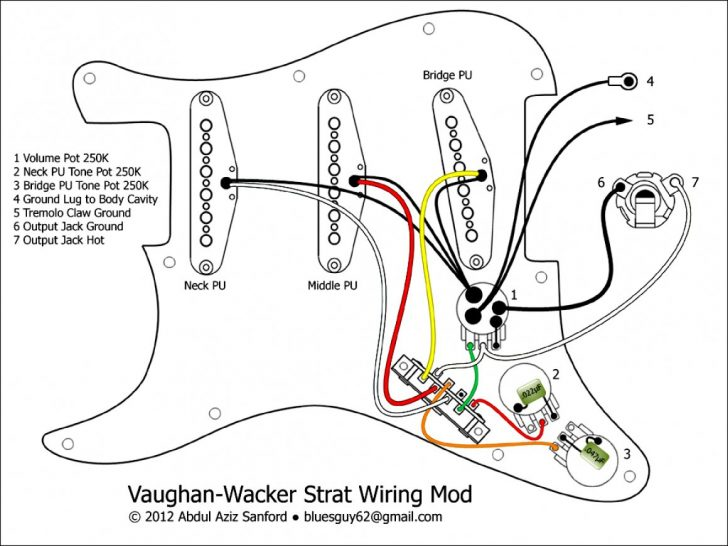 Fender American Deluxe Stratocaster Hss Wiring Diagram