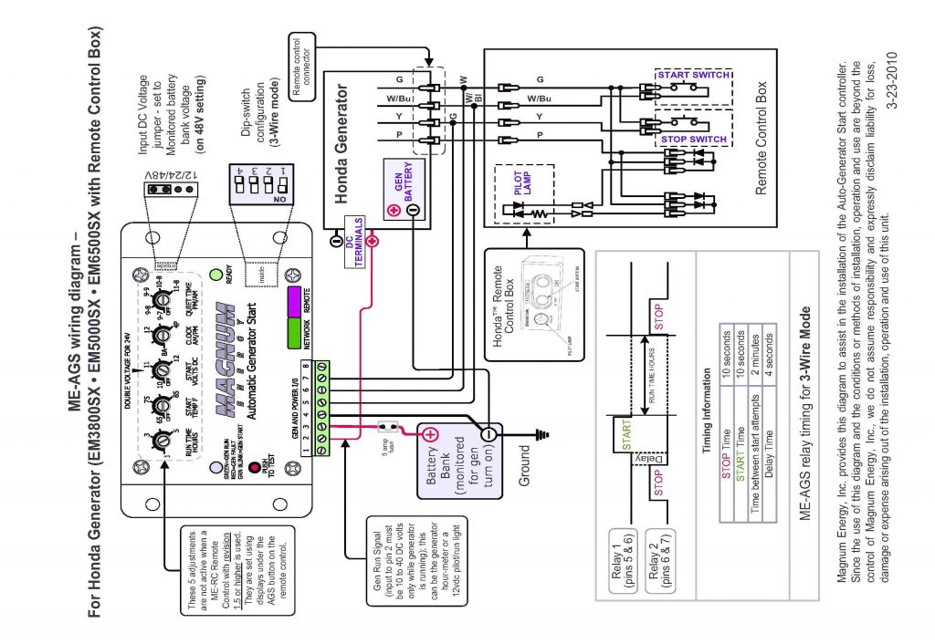 Generac Battery Charger Wiring Diagram Unique Wiring