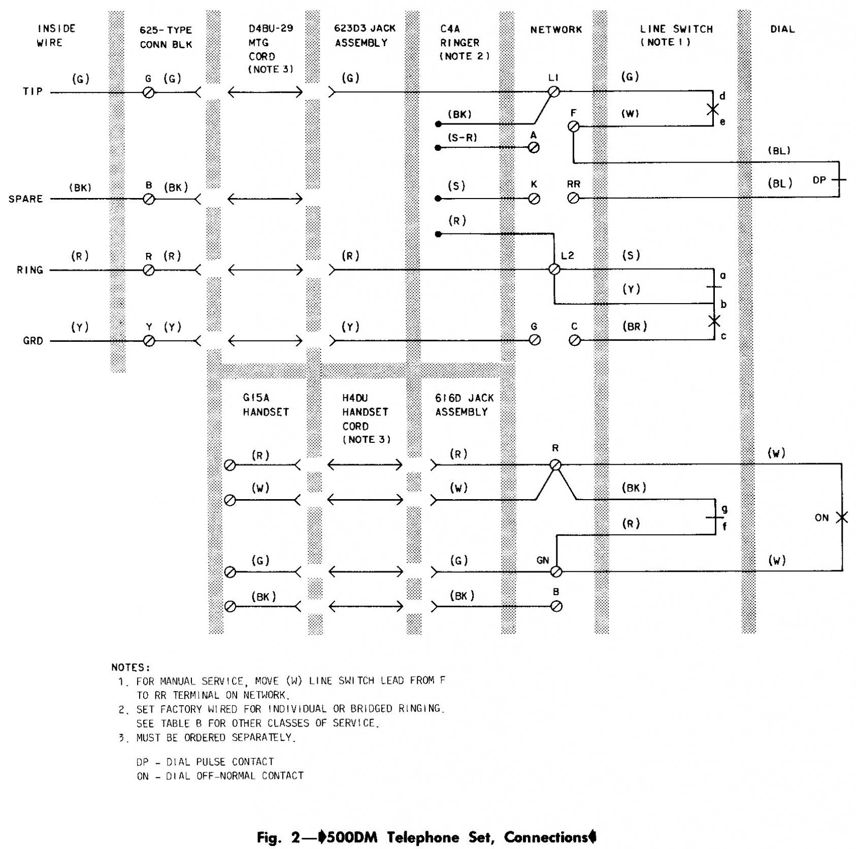 [DIAGRAM] Cat5e Wiring Diagram For Telephone FULL Version