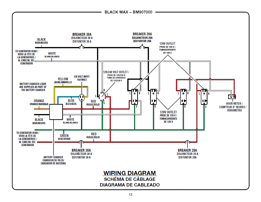 Generac Portable Generator Wiring Diagnostic/overview Part