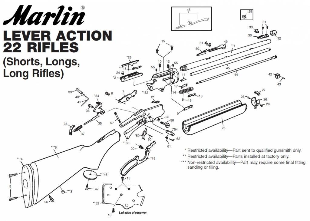 Inspirational Starter Relay Wiring Diagram • Electrical