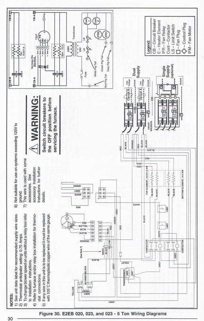 Intertherm Electric Furnace Wiring Diagram Inspirational