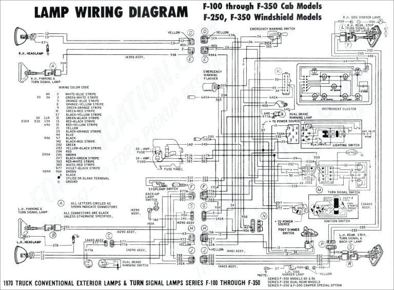 Led Flood Light Wiring Diagram Lovely Wiring Diagram For