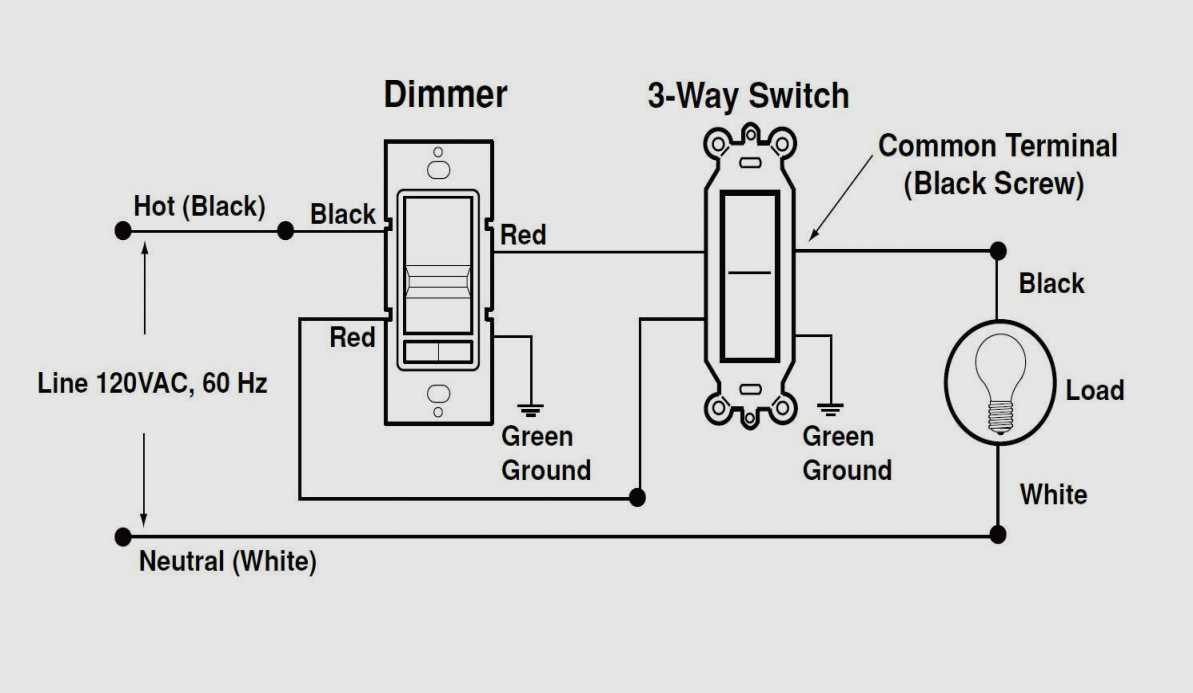 [Download 18+] Leviton Rotary Dimmer Switch Wiring Diagram