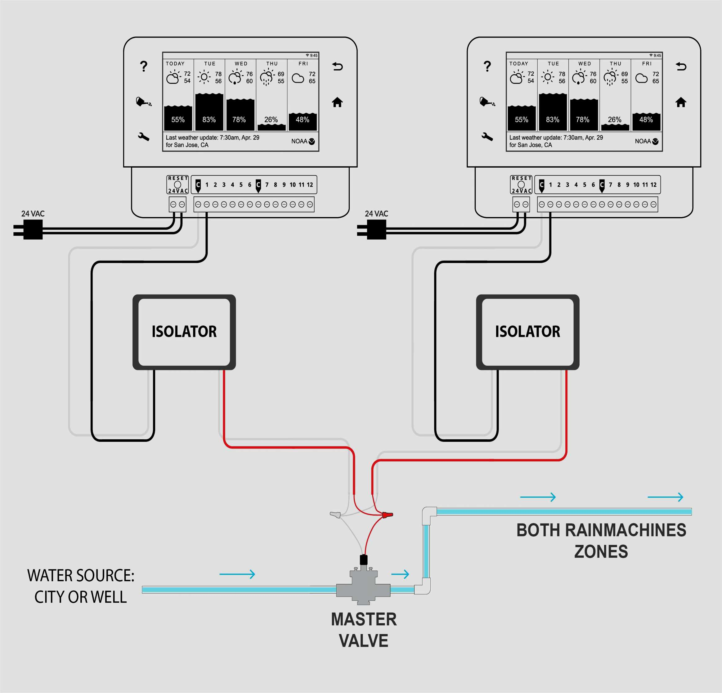 Perko Marine Dual Battery Switch Wiring Diagram Collection