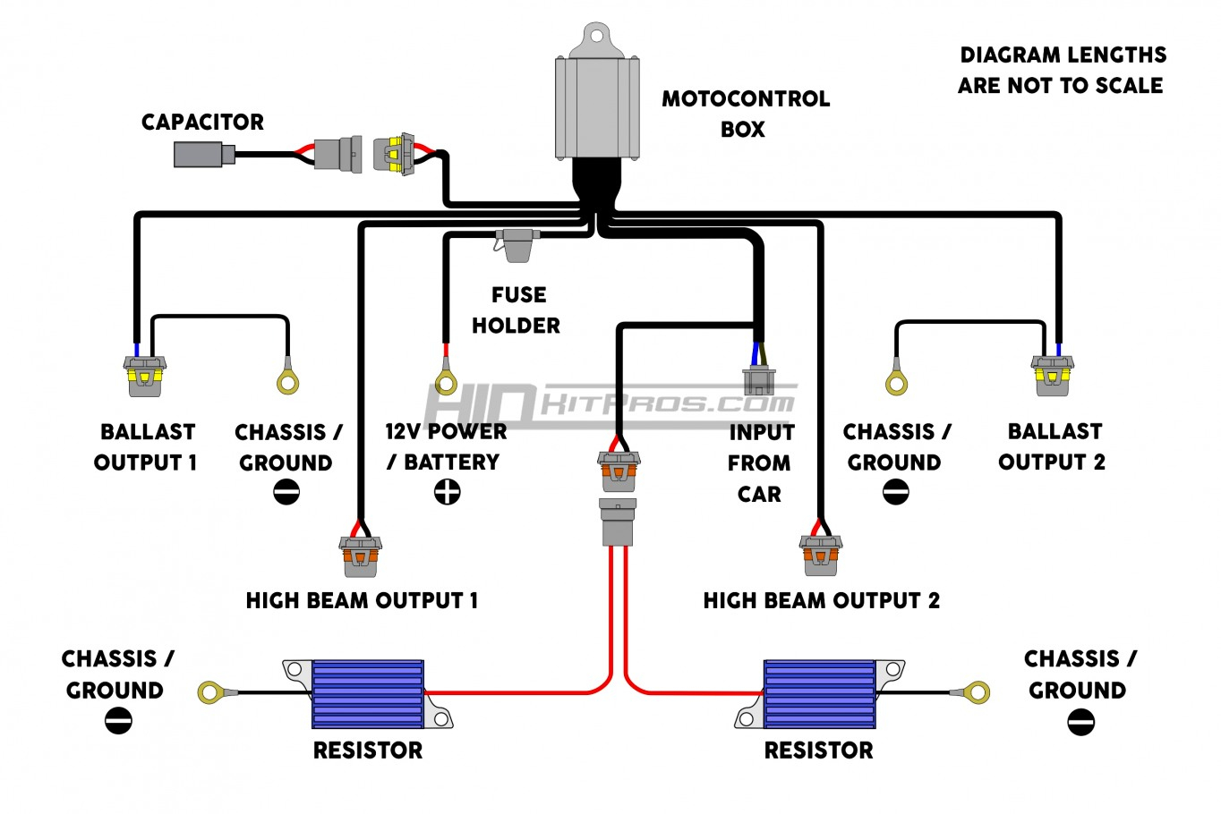 Off Road Wiring Diagram Wiring Library