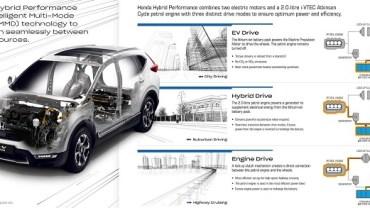 2022 Honda CR-V phev