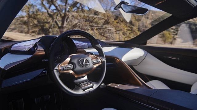2022 Lexus RX350 redesign