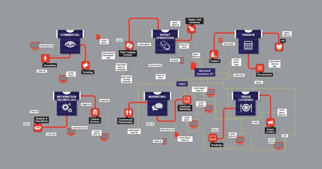 Digital Ecosystem Mapping Tool