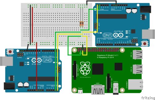 small resolution of raspberrypi i2c schematic