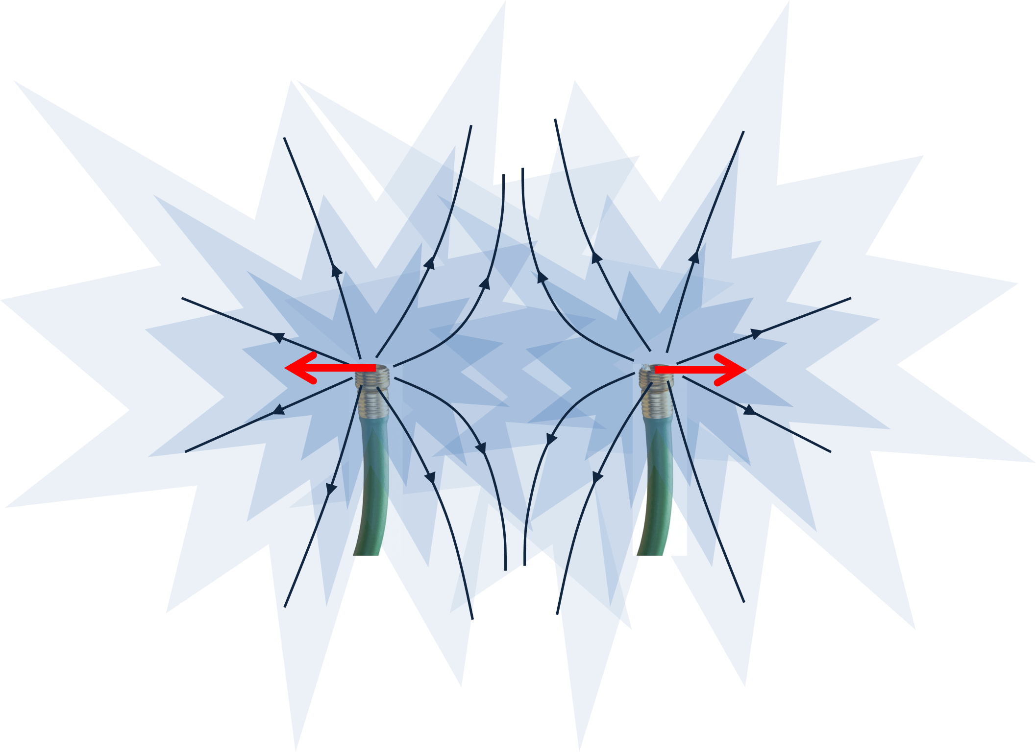 Where Do Electric Forces Come From