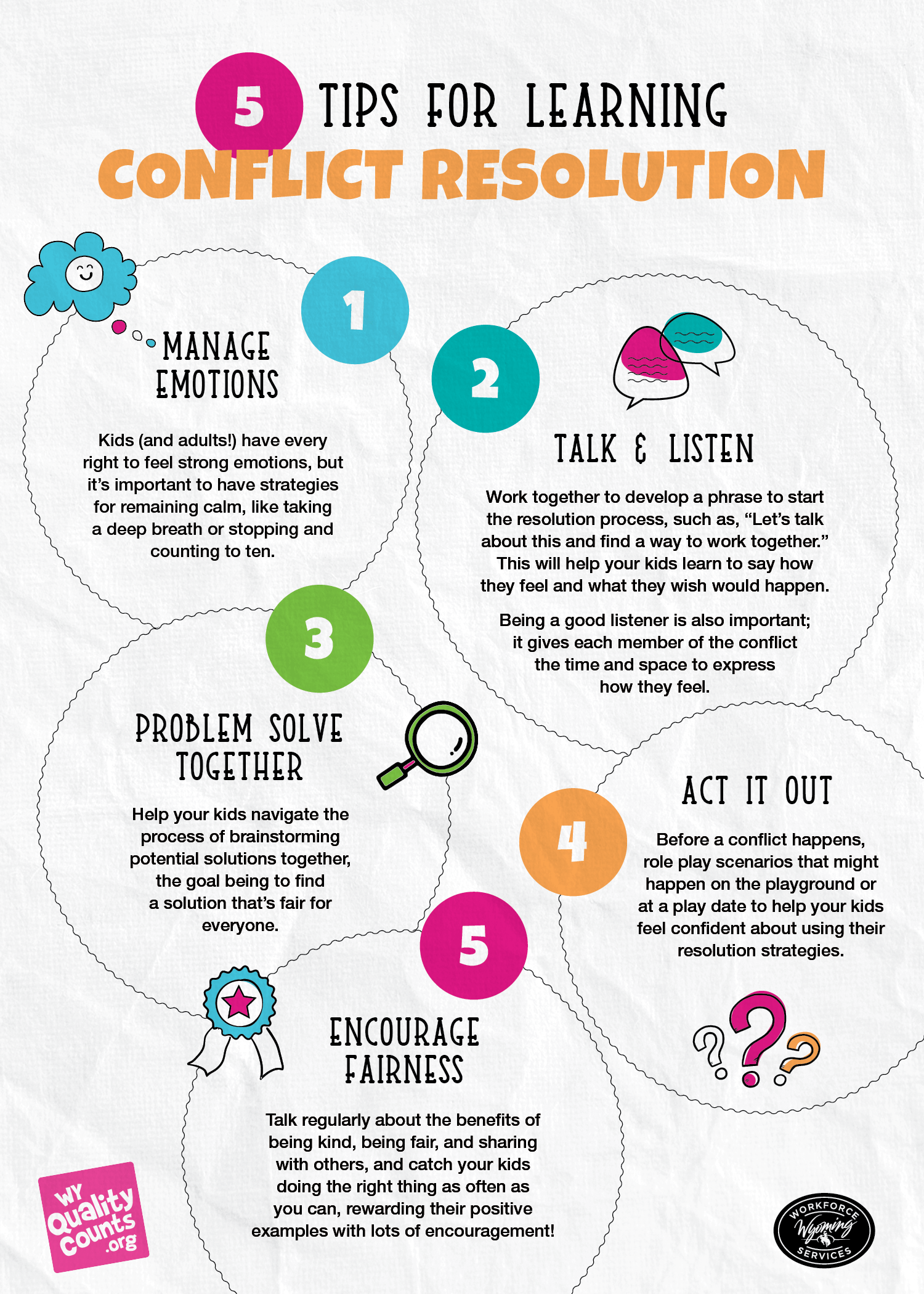 5 Ways For Learning Conflict Resolution