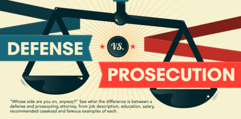 Prosecution vs Defense: Find Out How They Compare
