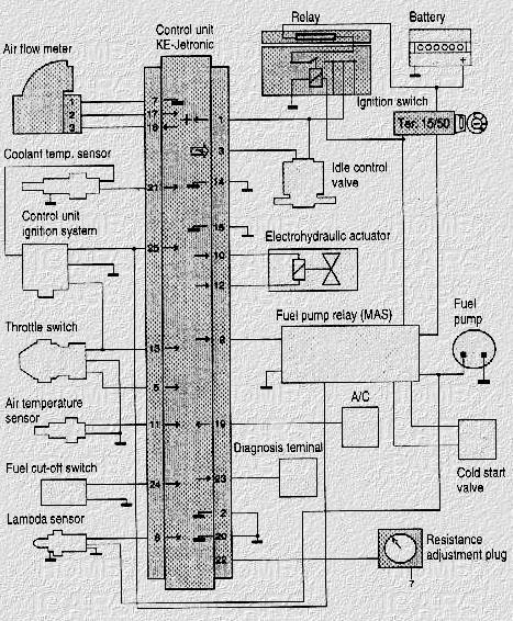 KE3 JETRONIC PDF