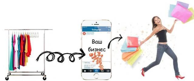 21instagram.ru-chto-takoye-instagram8