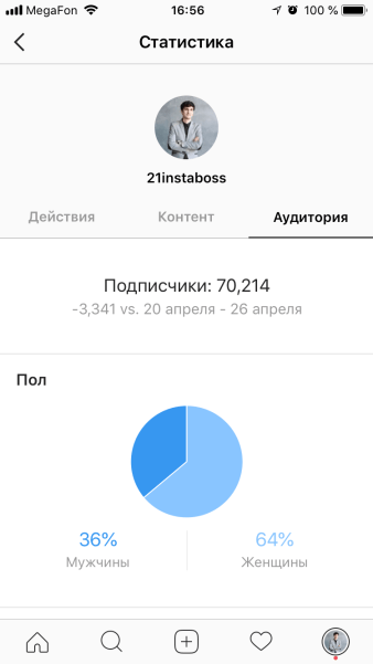 21instagram.ru-biznes-profil20