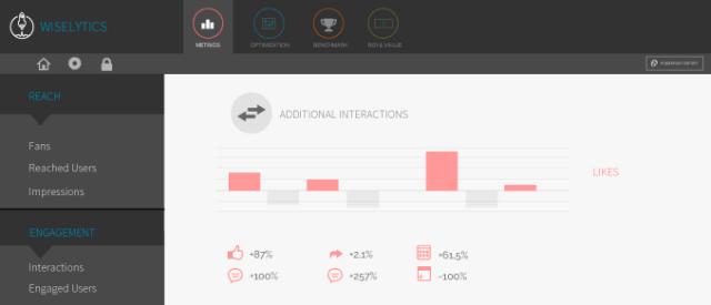 аналитическая платформа для социальных сетей