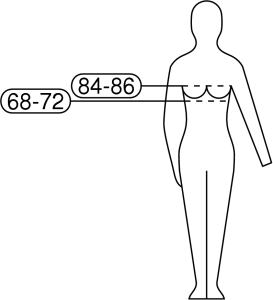 Image of human silhouette a guide to European bra sizes.