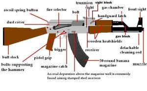 The Arsenal: Building An Assault Rifle | 21st Century Asian Arms Race