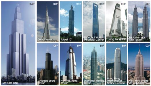 1-Worlds-Tallest-Buildings-China