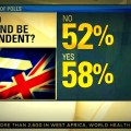 VOTER FRAUD: Was the Scottish Independence Referendum Rigged to Fail?