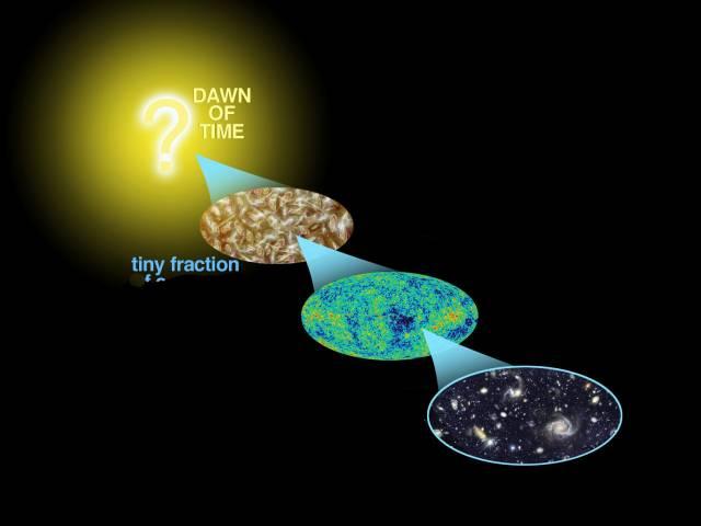Už je to jasné – stáří vesmíru je asi 13, 7 miliardy let. Před pár měsíci toto přelomové zjištění pro astronomii dokázala americká kosmická sonda Wilkinson Microwave Anisotropy Probe (WMAP). Tak vystavila kosmu nový - a prý konečně správný - křestní  list. Mnohé záhady vesmírných dálav by měl luštit rozsáhlý průzkum v roce 2004.