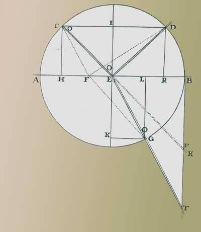 Když na sebe narazí dva géniové, připomíná to kolizi dvou obřích asteroidů. V dějinách vědy k podobnému úkazu došlo několikrát. Asi nejznámějším příkladem je konflikt mezi Isaacem Newtonem a Gottfriedem Wilhelmem Leibnitzem.
