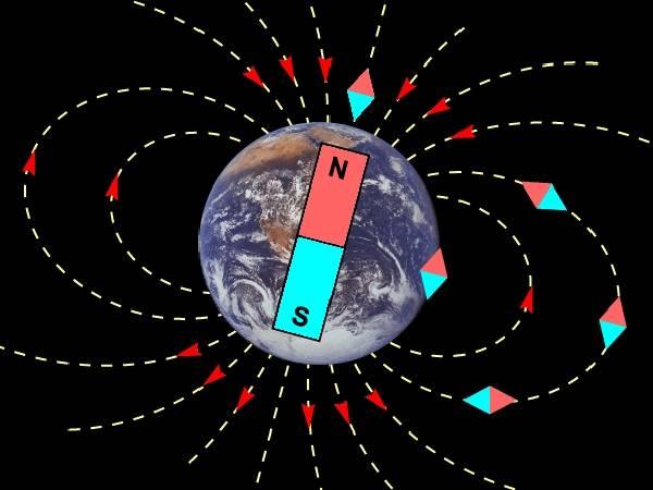 Americkým vědcům se nedávno podařilo poprvé přesně změřit sílu magnetu, který je vytvářen procesy ve vnější oblasti zemského jádra. Podle přesných měření je tento magnet asi 50x silnější, než je síla zemského magnetu měřená na povrchu. Toto číslo napovídá, že v hlubinách naší Země je stále dosti živo.