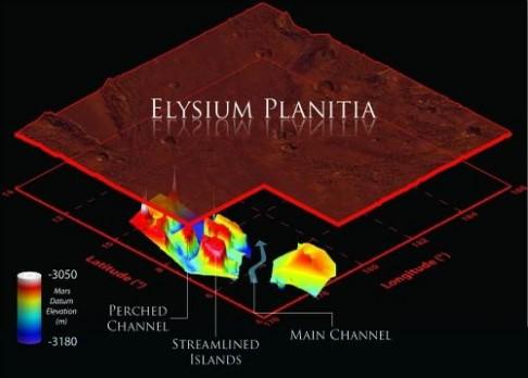 3D mapa Marsu a dávné potopy