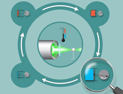 Jak funguje nejmenší tepelný stroj světa?