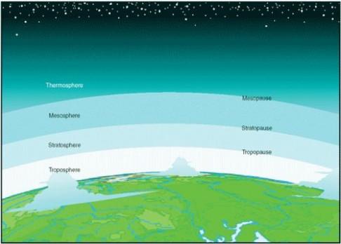 Atmosférické bakterie ovlivňují počasí