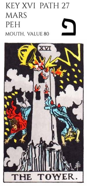 KEY XVI TOWER RIDER WAITE SMITH TAROT CORRESPONDENCES-01