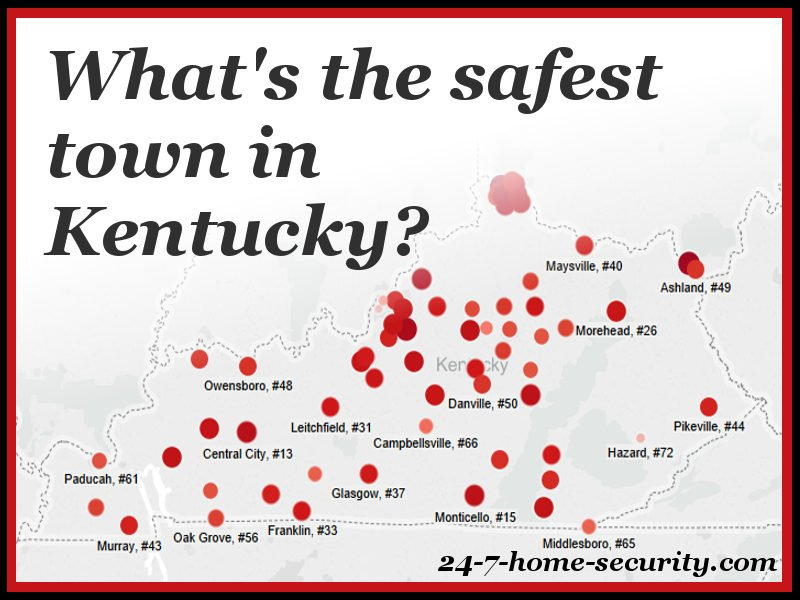 Best Surveillance Cameras Home Security