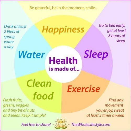 funny exercise diagram hobbs hour meter wiring quote health facts fitness nutrition tips nutrifitblr •