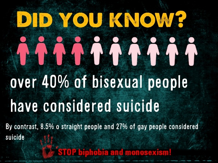 Did you know? Over 40% of bisexual people have considered suicide