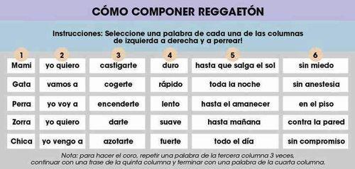 Como componer reggaeton