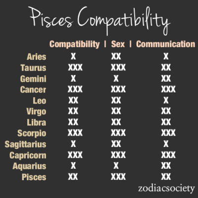What Can A Man Do For A Pisces 60