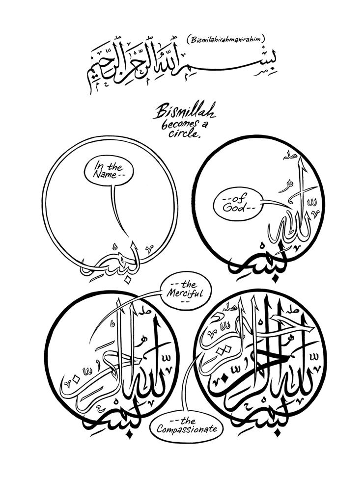 Meaning Of Bismillah Hirrahman Nirrahim