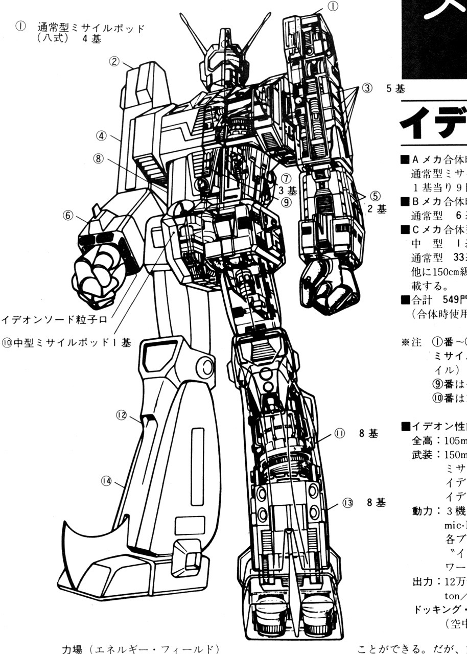 1000+ images about INSPIRATIONAL: MECHAS & ROBOTS on Pinterest
