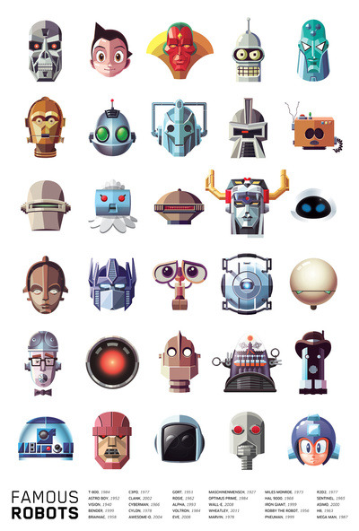 El nombre de los robots de Google