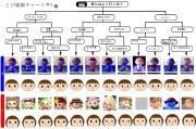 animal crossing leaf face guide